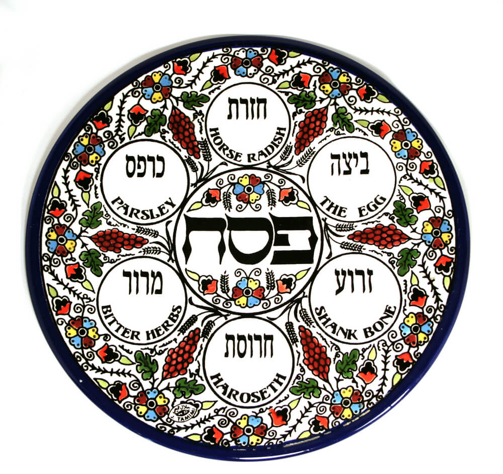photograph relating to Printable Seder Plate called Can by yourself translate the Hebrew upon My Seder Plate? - Pover Enjoyable